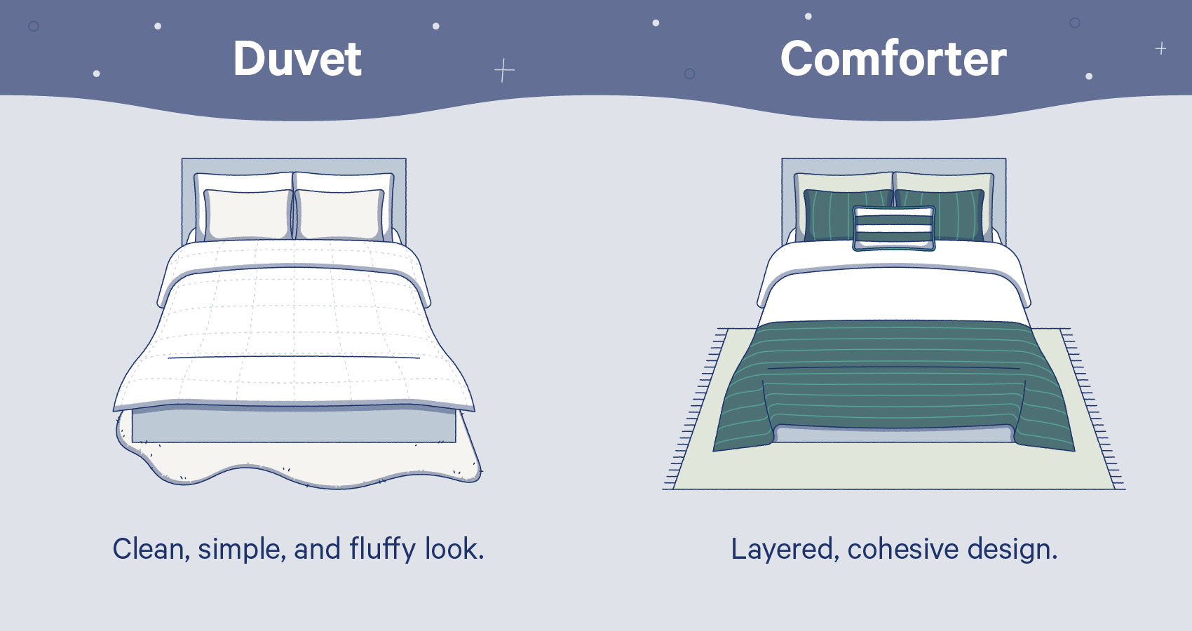 Duvets are clean and simple and comforters are layered and cohesive.