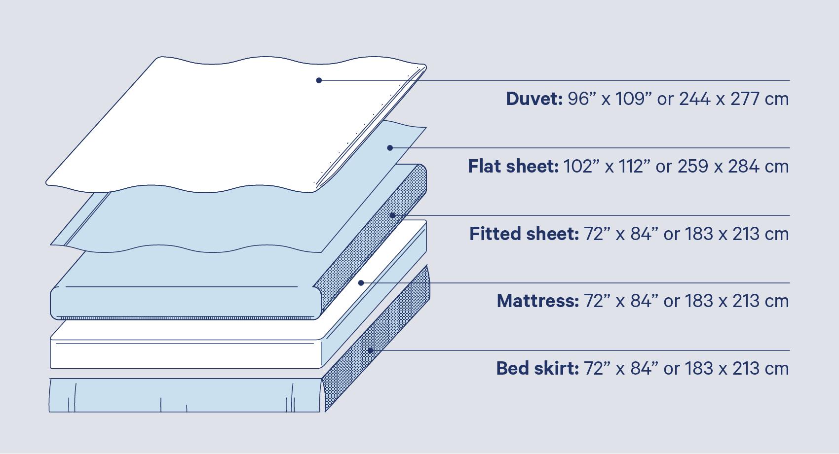california king bed sheet sizes