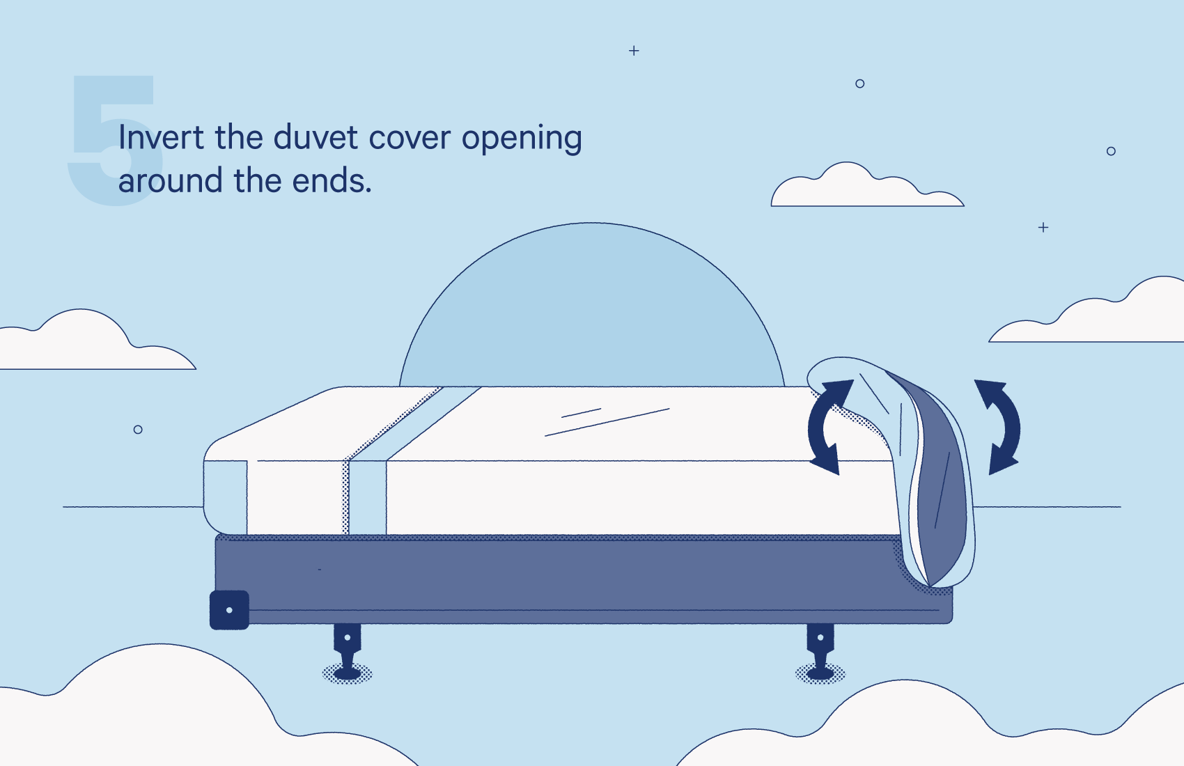 insert the duvet cover opening around the ends.