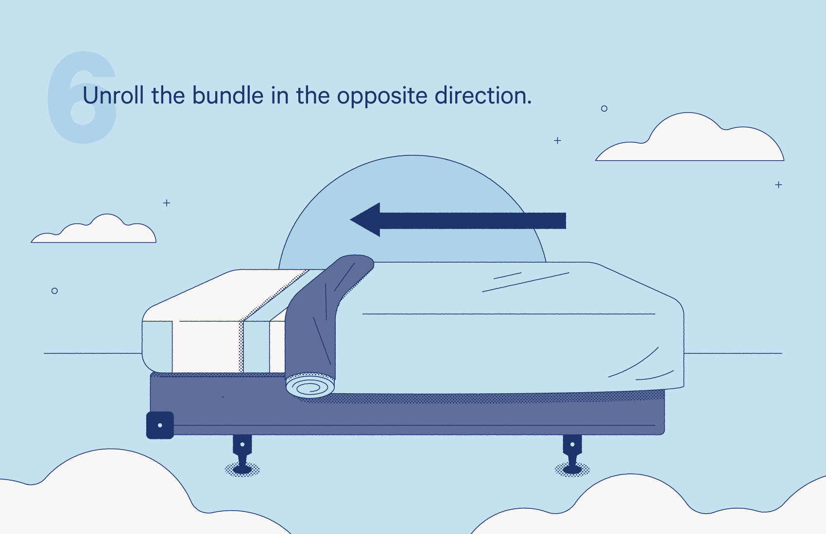 unroll the bundle in the opposite direction