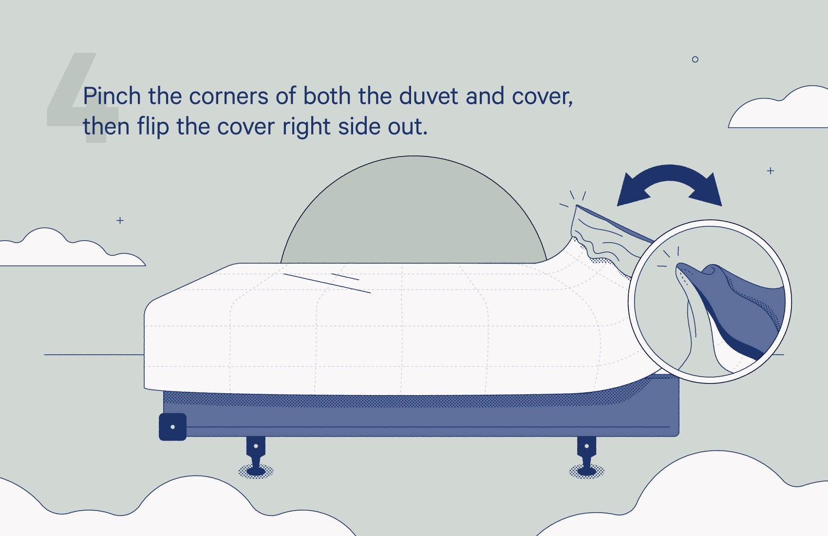 pinch the corners of both the duvet and cover, then flip the cover right side out.