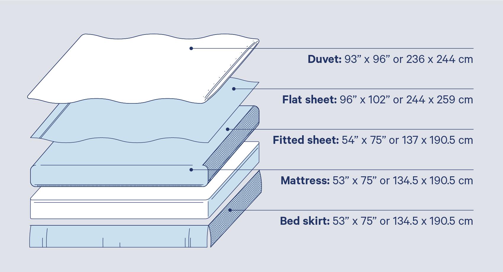 full bed sheet sizes