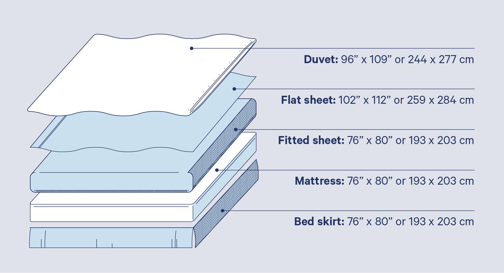 king bed sheet sizes