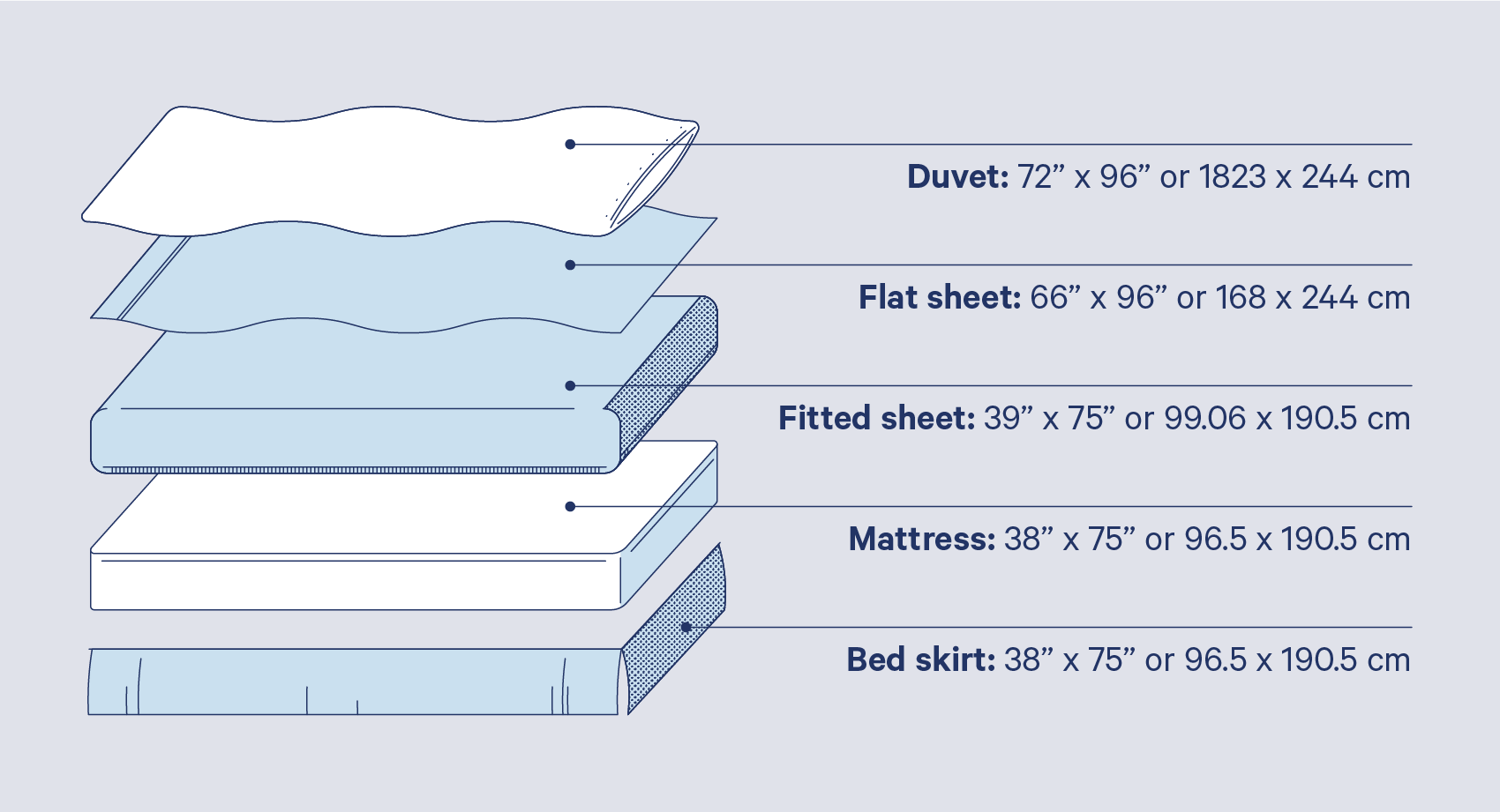 twin bed sheet sizes