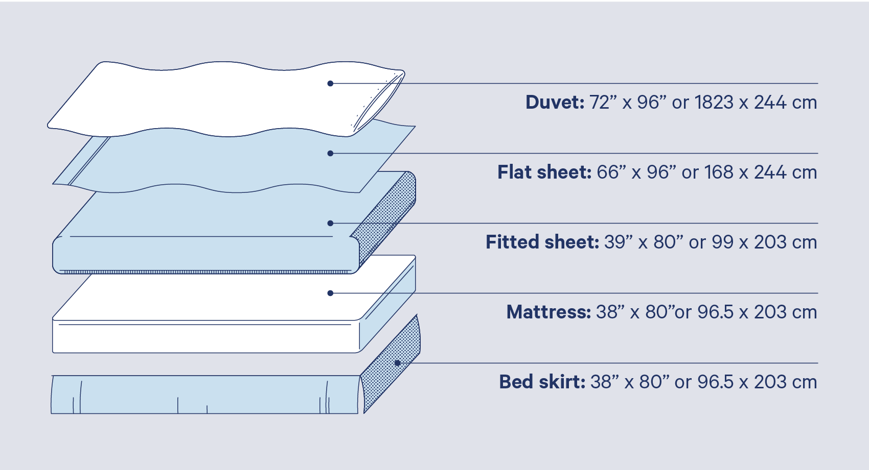 twin xl bed sheet sizes