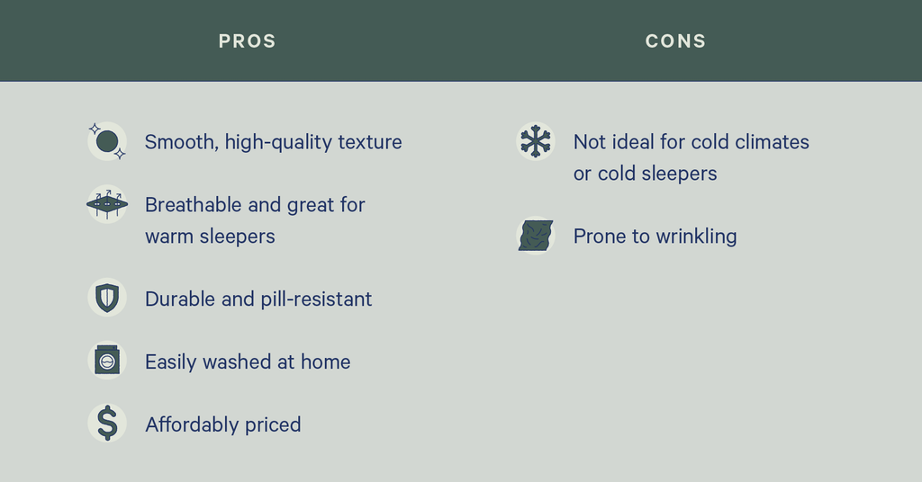 a chart comparing pros and cons of percale sheets