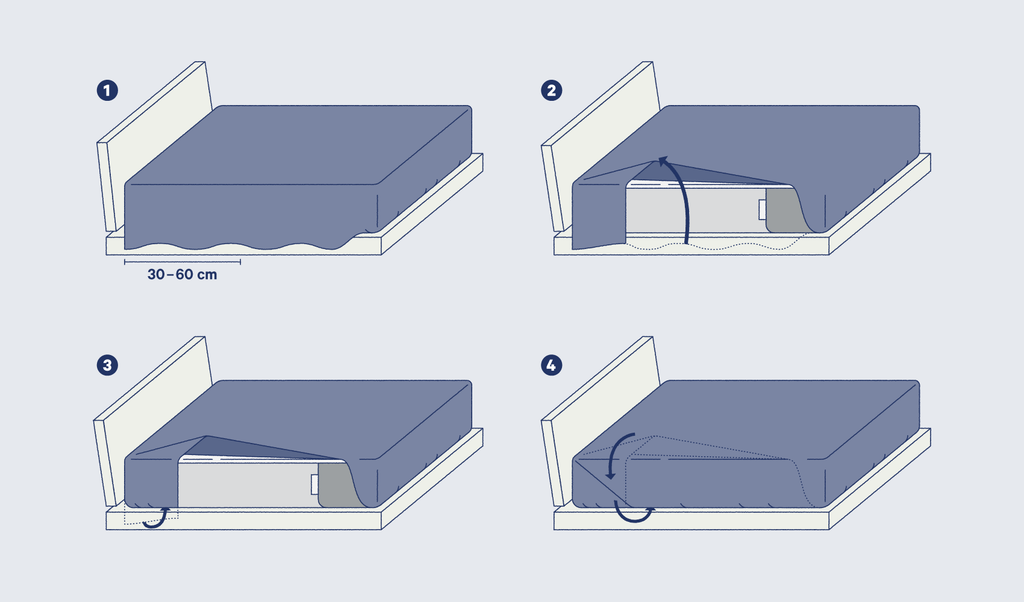 4 step illustration of how to do hospital corners