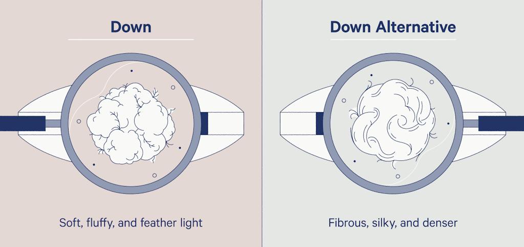 Down vs. down alternative pillows