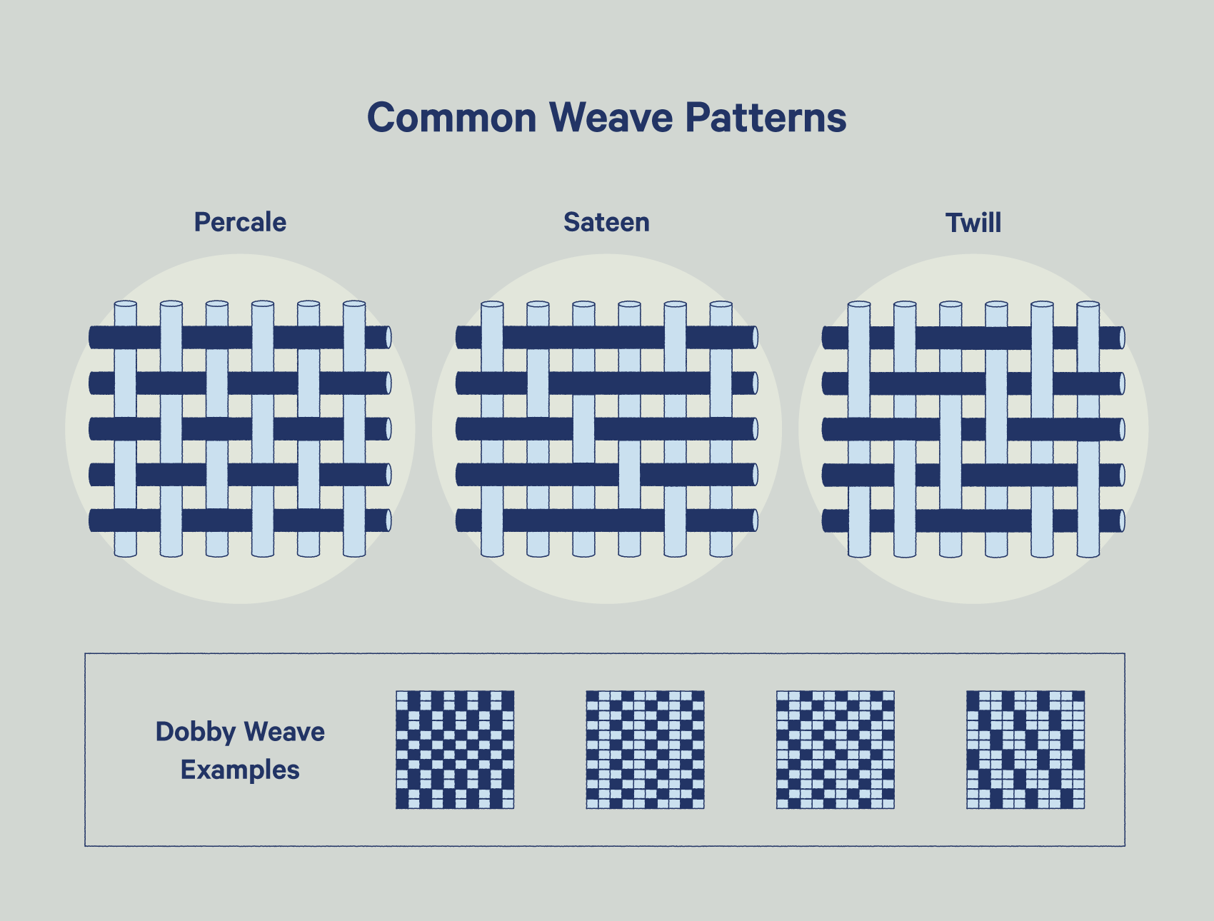 common weave patterns