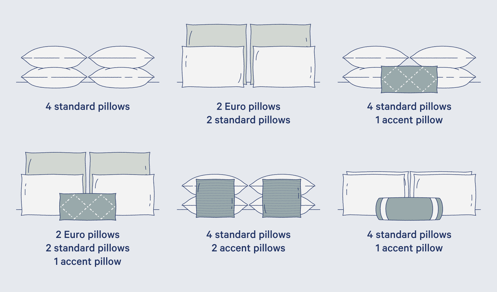 illustration of 6 ways to style pillows on a bed