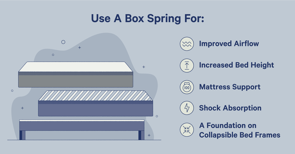 when to use a box spring illustration