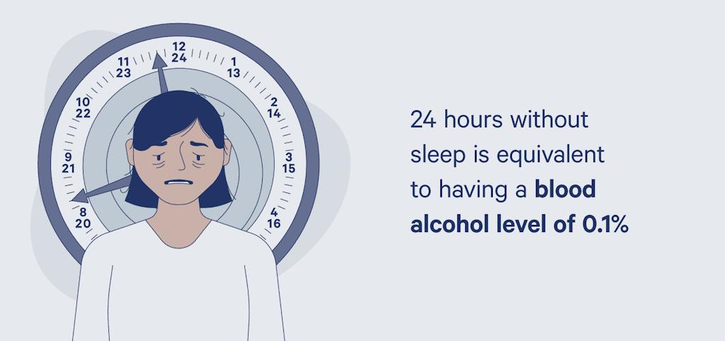24 hours of no sleep