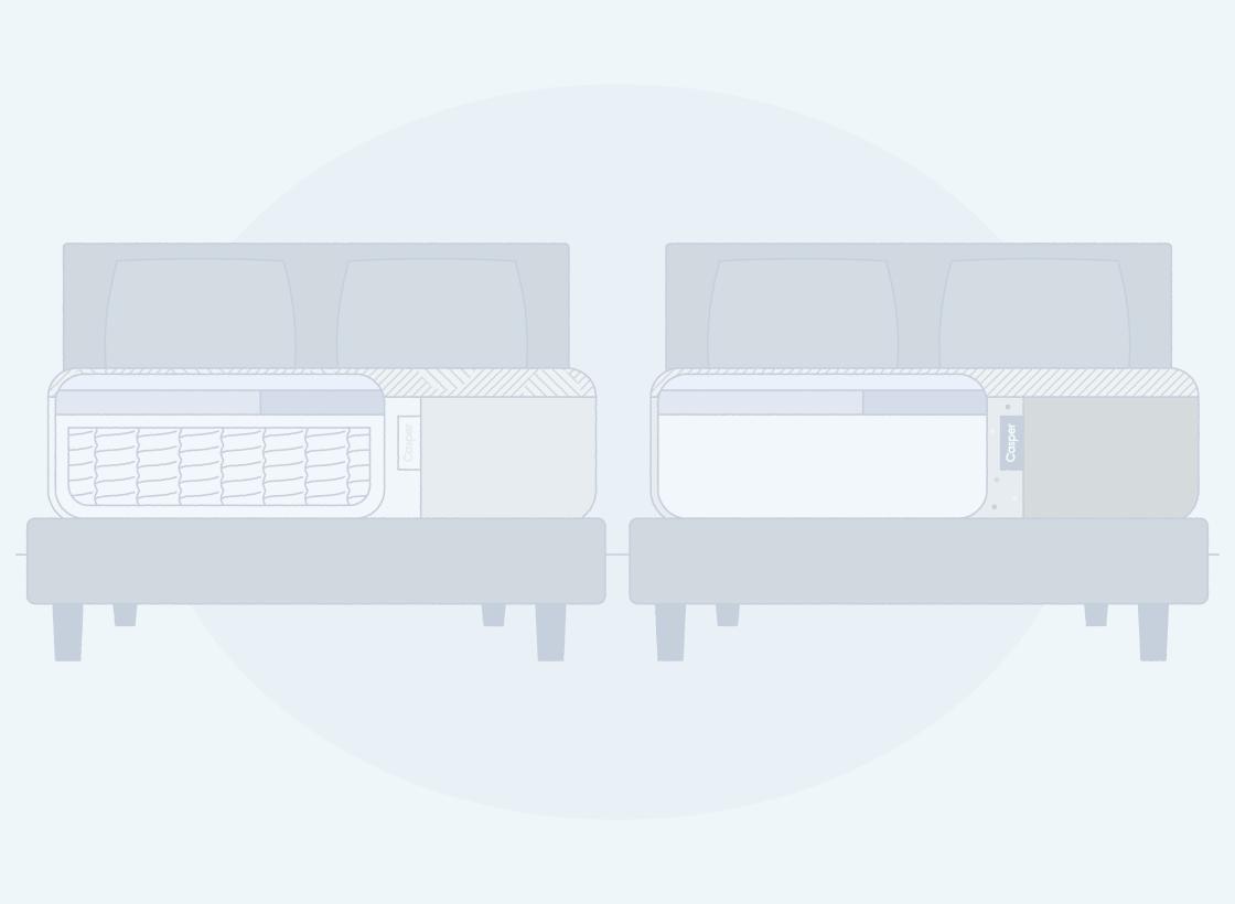foam vs hybrid mattress