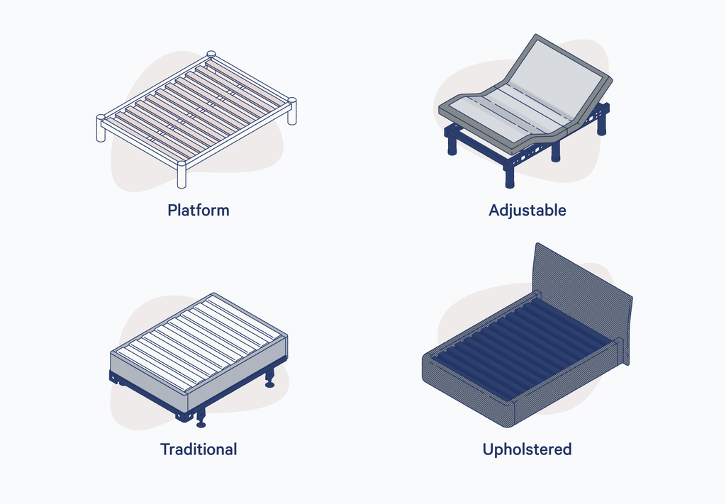 types of bed frames for every height