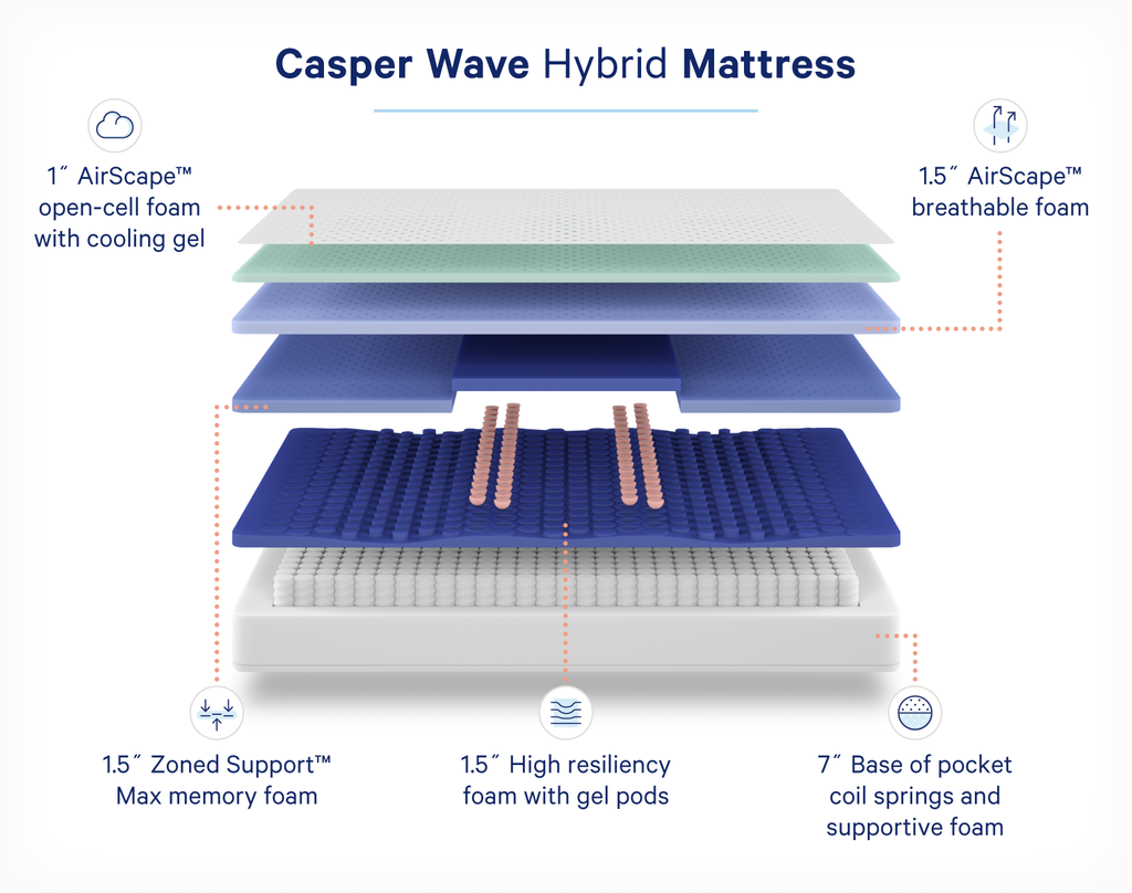 Casper wave hybrid mattress dimensions