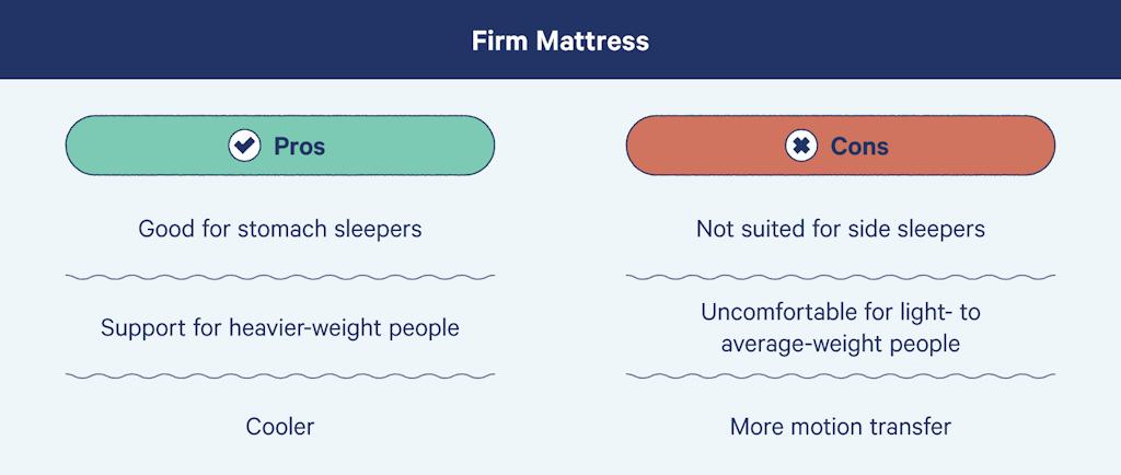 firm mattress benefits and drawbacks