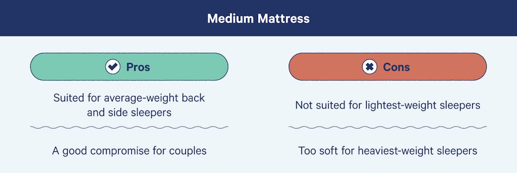 medium mattress benefits and drawbacks