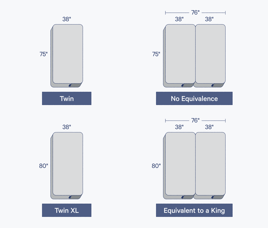 twin bed equivalent dimensions