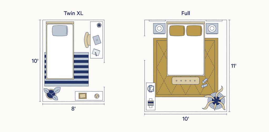 twin xl vs full room size
