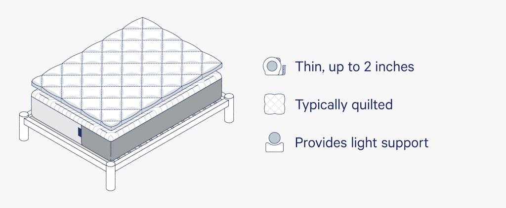 mattress pad description